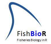 FishBior
